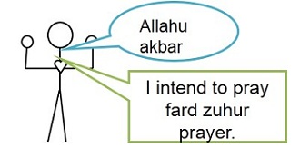 Arkan al-Salah or the Fards of Prayer3